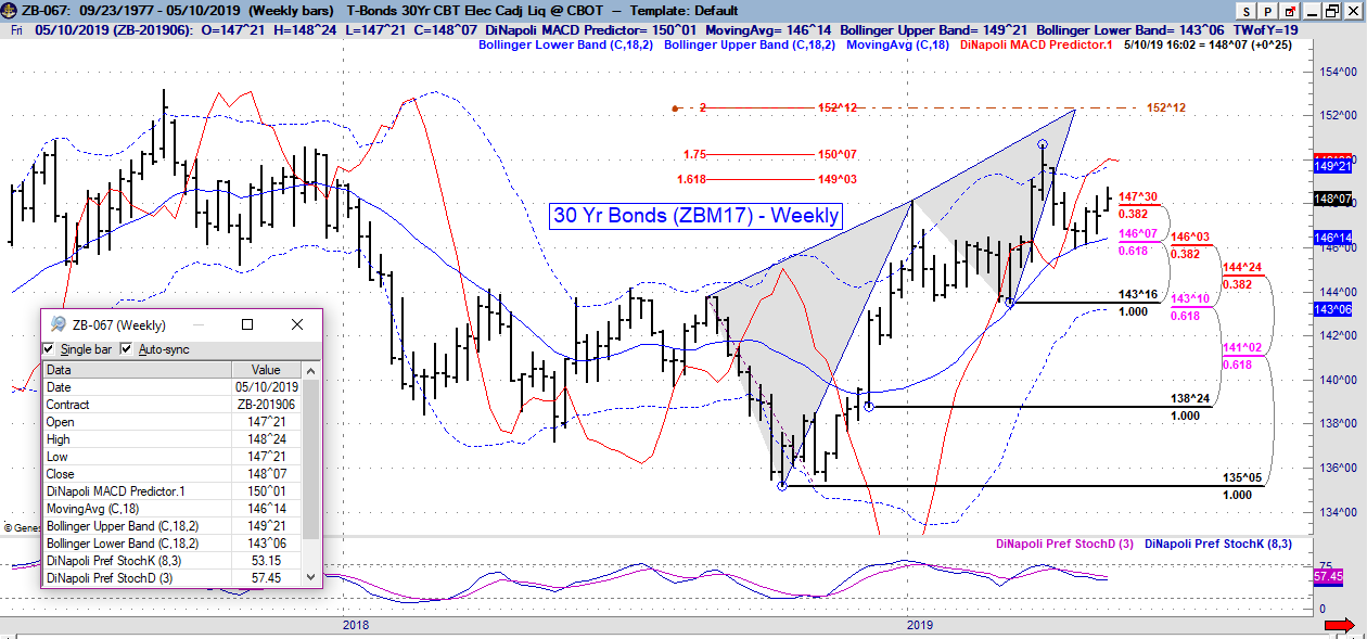 zb weekly 05 06