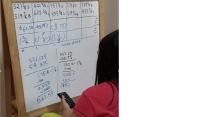 "Helping Kids (""Keiki"") Learn with Futures"
